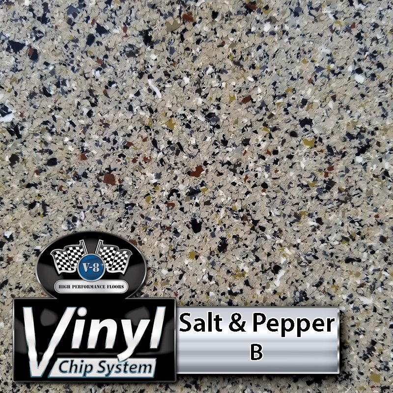 Polished Concrete Coating Blend B